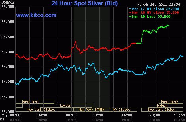 silver chart 21 March 2011.JPG