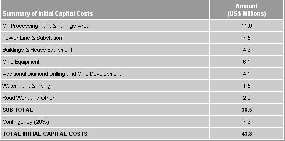 Initial Capital Costs Firs Maj 01 April 2011.JPG