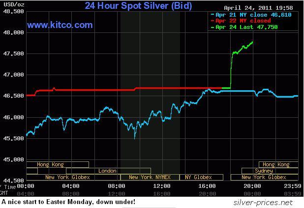 silver chart 25 April 2011.JPG