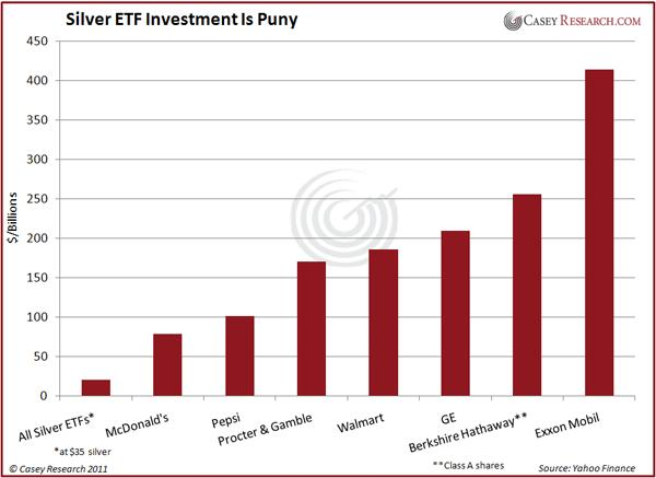 Silver ETF puney 07 April 2011.JPG