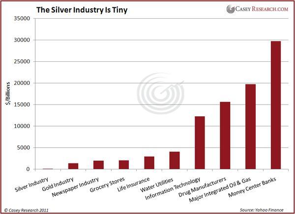 Silver Indistry 06 April 2011.JPG