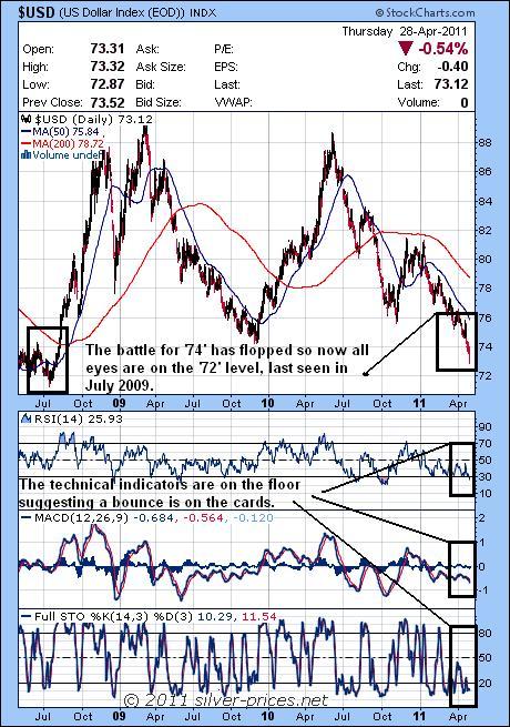 USD Chart 29 April 2011.JPG