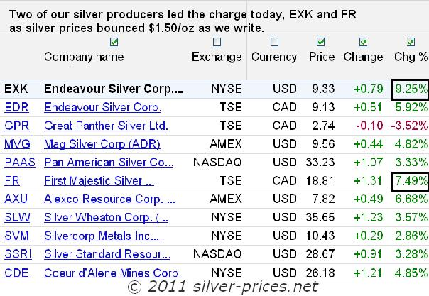 silver stocks table 25 May 2011.JPG