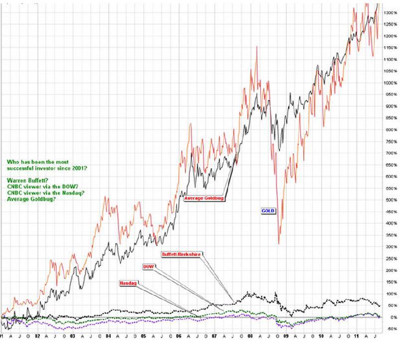 casey gold vs buffet 13 sep 2011.JPG