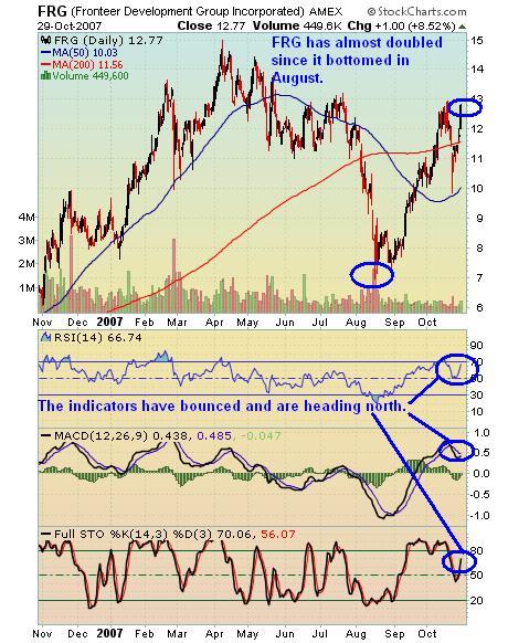 FRG Chart 30oct07