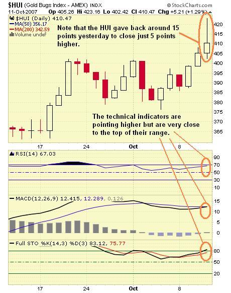 The HUI Chart 12oct07