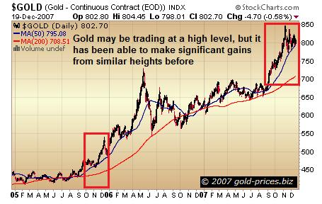 Gold Longer Term 20 12 07