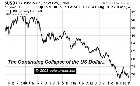 USD COLLAPSE