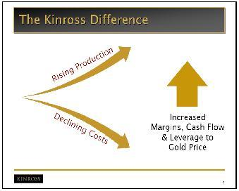 Kinross the difference 16th April 2008