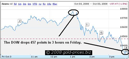 DOW 03oct08
