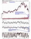 Dow Chart 14oct08a