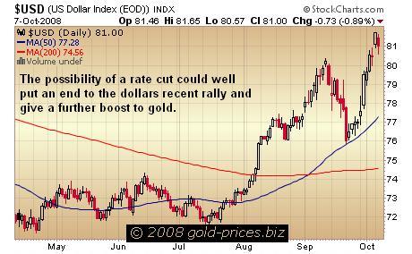 USD Chart 08oct08