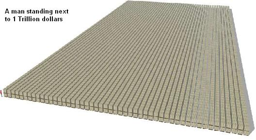 Trillion dollars