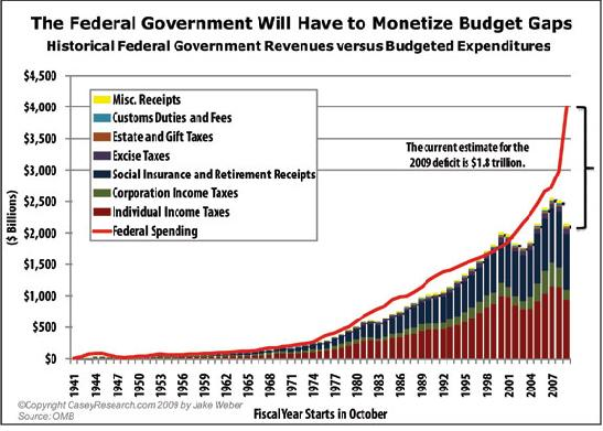 Budget Gaps Casey.JPG