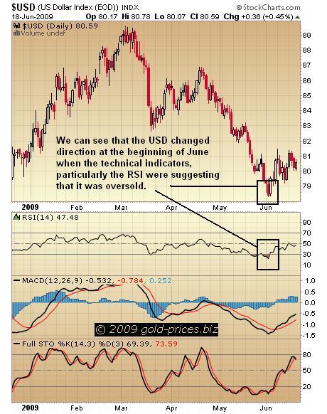 usd chart 19 jun 09.JPG