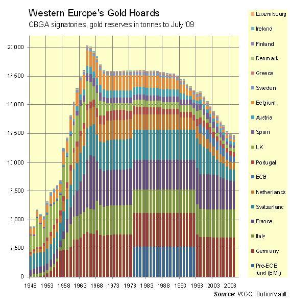 Western Europe's Gold Hoards 27 July 2009.JPG