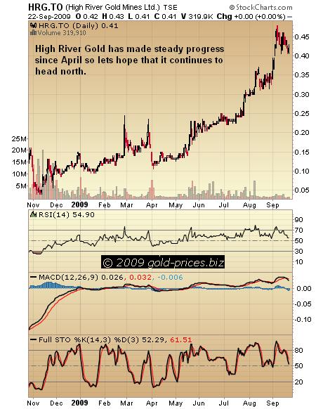 HRG Chart 23 Sep 09.JPG