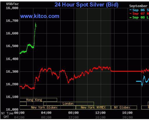 Kitco Silver Chart 08 Sep 09.JPG