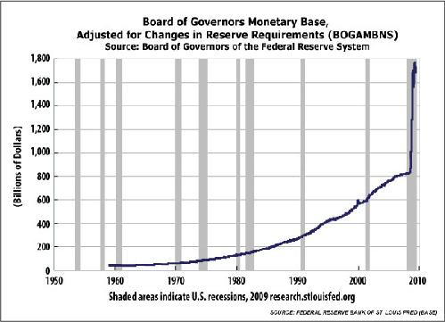 Monetary Base.JPG