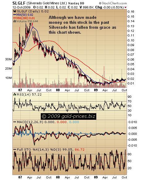 Silverado Chart 13 Oct 09.JPG
