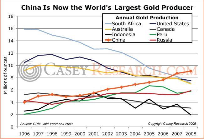 China worlds largest gold producer Casey.JPG