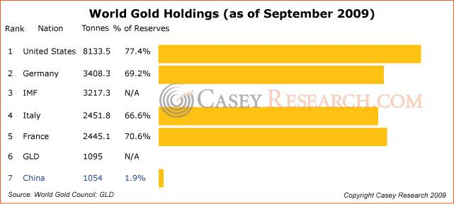 World Gold Holdings.JPG