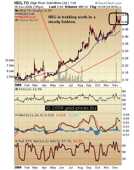 HRG Chart 17 Dec 09.JPG