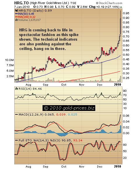 HRG Chart 08 Jan 2010.JPG