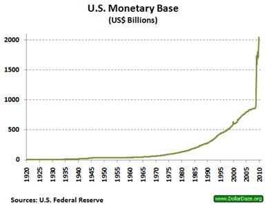 US Monetary Base.JPG
