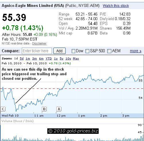 AEM Optins Chart 11 Feb 2010.JPG