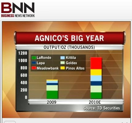 AEM Output Chart 19 Feb 2010.JPG