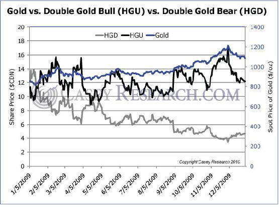 Gold vs Double Gold  Casey 20 Feb 2010.JPG