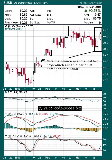 USD Chart 21 March 2010.JPG