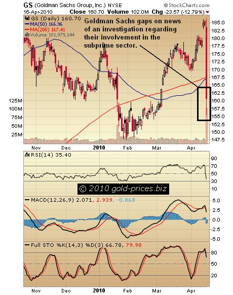 GS Chart 19 April 2010.jpg