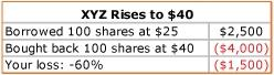 XYZ Rises to $40.jpg