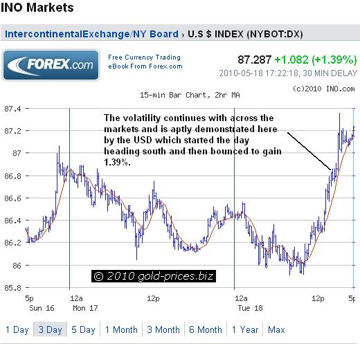 USD Chart 19 May 2010.jpg