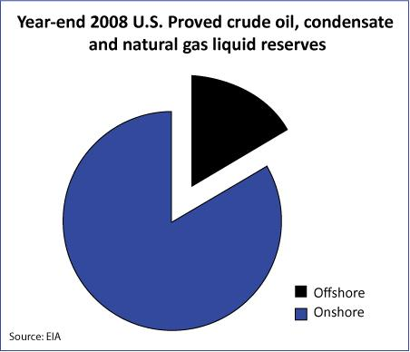 Crude Oil 04 June 2010.jpg