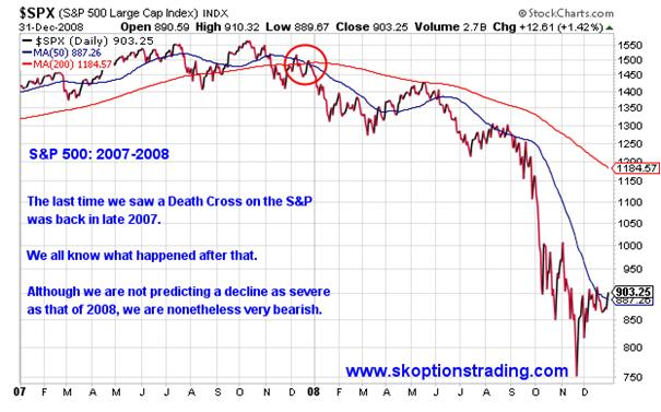 spy death cross 040710  31 Dec 2008.jpg