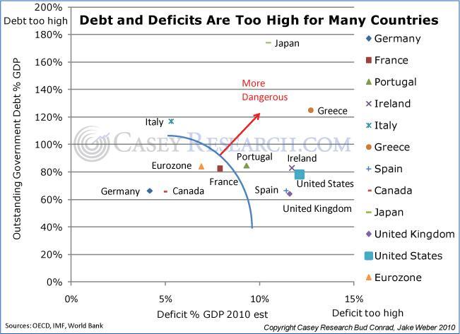 Debt 07 August 2010.JPG