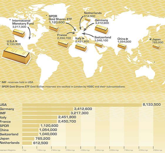 Map of gold holdings 03 Sep 2010.JPG