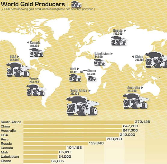 Gold prices gold prices gold prices to challenge all time high world gold producersg gumiabroncs Choice Image