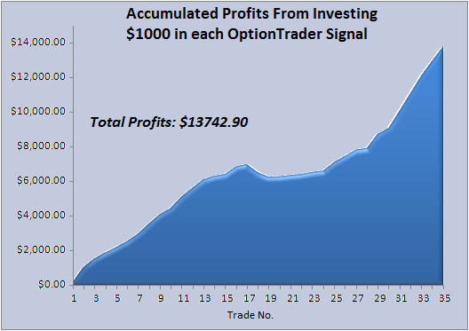 option-trader-acc-profits-5.png