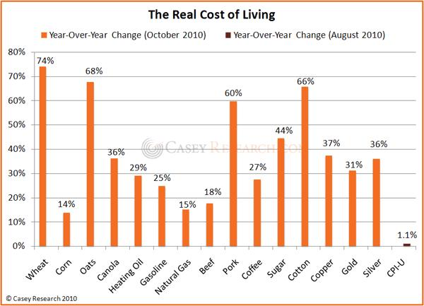 The Real Cost of Living 27 October 2010.JPG