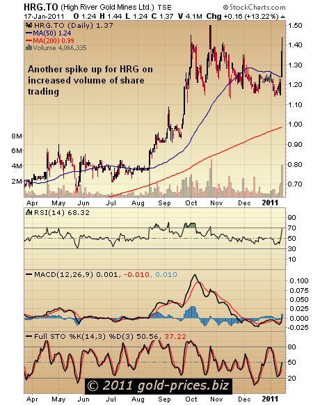 HRG Chart 18 Jan 2011.JPG