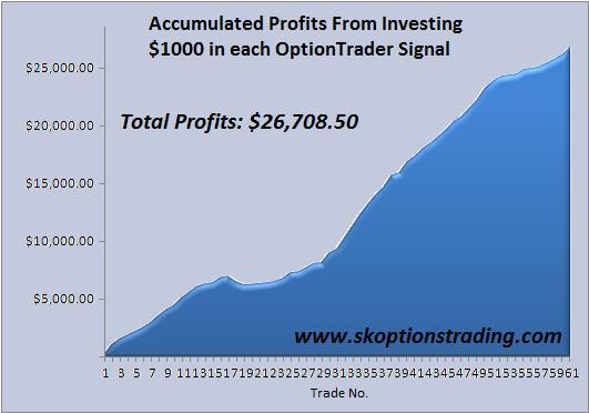 sk chart 10 Dec 2010.JPG
