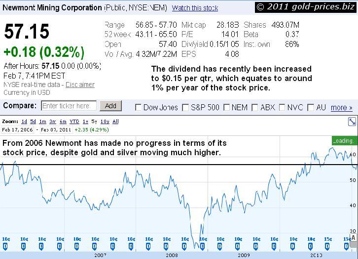 NEM Chart 08 Feb 2011.JPG