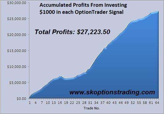 sk chart 13 feb 2011.JPG