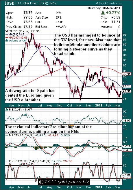 USD Chart 11 March 2011.JPG