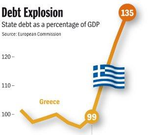http://s3.media.squarespace.com/production/988590/12048521/wp-content/img/2011/06/greek-debt.JPG