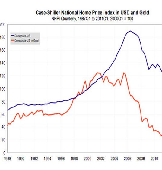 Home prices in gold 08 July 2011.JPG